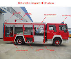 Fire Truck Schematic - Introduction To Electrical Wiring Diagrams • Shop Scooters And Ride On Toys Blains Farm Fleet Wiring Diagram Kid Trax Fire Engine Fisherprice Power Wheels Paw Patrol Truck Battery Powered Rideon Solved Cooper S 12v Now Blows Fuses Modifiedpowerwheelscom Kidtrax 6v 7ah Rechargeable Toy Replacement 6volt 6v Heavy Hauling With Trailer Blue Mossy Oak Ram 3500 Dually Police Dodge Charger Car For Kids Unboxing Youtube Amazoncom Camo Quad Games Parts Best Image Kusaboshicom