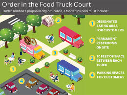 Tomball City Council Approves Food Truck Park Zoning Inside City ... The Nthshore Food Truck Festival Harbor Center New Chili Cheese Fries Carhs Kitchen Gilbert Arizona Foodtruck 15 Festivals In India That You Just Cant Afford To Miss Fridays Sweet Magnolia Smokehouse Tempe Good Vibes Craft Beer And Foodtruck Mumbai Columbus Truck Events Around Metro Phoenix Urban Eats Festival Brings Street Food To Prescott May 21 Food For All Rally Marcum Park Ccinnati 29 September Street 3 More Satisfy Cravings