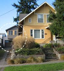 Backyard Cottages Council