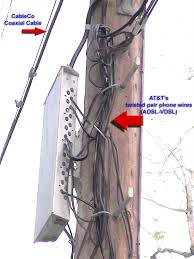 Uverse Pair Bonding Finally Arrives In Our Area... Sort Of. Farewell Att Uverse Verry Technical Indianapolis Circa August 2017 Att Service Stock Photo 703450237 Setting Up Your Own Router With Att Modem Youtube U Verse Hdtv Page Tds Ec Cversion Diagram 5268ac Xdsl Voice Gateway Arris Unifi Vdsl Voip Setup Ubiquiti Networks Community Wiring Diagram Efcaviationcom How To Splice A Phone Line And Bypass Jack Treadster Goodbye Uverse Trouble With Your Graves On Soho Technology Home Bundle Deals Starting At 60mo Business Support Template Idea