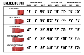 100 10 Foot Shipping Container Price Image Result For 40 Feet Container Dimensions 40 Fett Cont