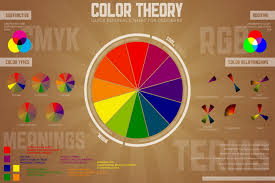Aliexpress Buy Home Decoration Typography Information Rgb CMYK Color Wheel Silk Fabric Poster Print YS73 From Reliable Suppliers On MR J
