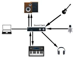 92 Home Recording Studio Setup Diagram X32 Producer Hook Up Rh Tpschina Org Beauty Lighting