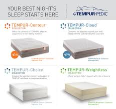 bedroom best collection tempurpedic mattress cover for your