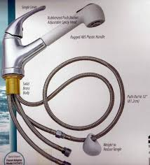 Delta Reverse Osmosis Faucet by Kitchen Faucet Moen Repair Leaking Grohe Bathroom Faucets Delta