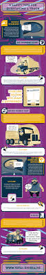 5 Safety Tips For Overtaking A Truck   MS Serbia 7 Road Safety Tips For Large Truck Drivers Bit Rebels Top 12 Heavy Vehicle Driver Youtube For Commercial Tags Safety Pinterest Health And Dont Slip Up On These Infographic Hurricane Hauling Through Harvey 3 Ways To Make Your Driving Life Less Of A Curse More Trucker Icy Roads Encore Protection Icing To Rember How Stay Safe Areas Of My Expertise