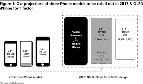 iPhone 8 Virtual Home Button Can Likely Resize and Hide pletely