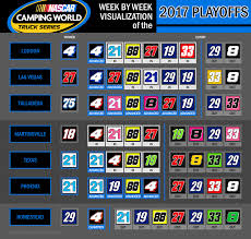 Week-by-week Visualization Of The 2017 Camping World Truck Series ... Nascar Camping World Truck Series Nextera Energy Rources 250 Old Mosport Gets Truck Race My Cars Speed Sport Xfinity Stadium Super Scca Pro Trans 2018 Playoff Schedule Am Racing Jj Yeley Readies North Carolina Education Lottery Fr8auctions Cupscenecom To Air On Antenna Tvnascar Site 2016 Winners Official Of Arca Presented By Menards Schedule Revealed