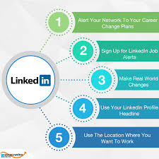How Can We Use Linkedin Profile For Career Transition ... Aerospace Aviation Resume Sample Professional 10 Best Linkedin Profile Writing Services List How To Write A Great The Complete Guide Genius Lkedin Service Cute Rewrite Your Writers Admirably Famous Career Coaching Writer Services In New York City Ny Top 15 Job Search Experts Follow On For 2018 Guru Advising Lkedin Writing Services 2019