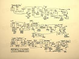 Phish Bathtub Gin Meaning by Tackle U0026 Lines A Phish Blog