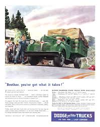 Dodge 'Job-Rated' Trucks Advertising Campaign (1945-1947): Fit The ... Aldentrucks Competitors Revenue And Employees Owler Company Profile 1995 Whitegmc Dump Truck For Sale 578173 Uber Says It Has Started Using Driverless Trucks For Its Freight Alden Trucks Your Source Trailers Equipment Heres What Like To Be A Woman Truck Driver Dump View All For Sale Truck Buyers Guide Beat Tesla To The Punch Has Selfdriving Operating On Ike Hits The Road Nuro Medium Cars At Motor House Auto Sales In Ny Autocom Did You Know Milk Were Made Michigan Radio 2006 Gmc 5500 Service Utility 578167