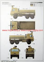 M1083 FMTV Cargo Truck W/ Armor Cab Trumpeter 01008 Fmtv Truck Model Archives Kiwimill Model Maker Blog 1009 135 M1078 Lmtv Cargo Truck Warmored Cab By Trumpeter Scale Military Trailer Covers Breton Industries Okosh Defense Awarded 1596m Us Army Contract For Family Of Soldiers At Fort Mccoy Wis Traing Operate An 1998 Stewart Stevenson M1088 5th Wheel Tractor 01007 01008 M1083 Standard Truckmtvarmor Our Expedition Chassis The M1078a1 Bliss Or Die We Bought A So You Dont Have To Outside Online 1994 Midwest Transformers 4 Called Hound Is M1157 A1p2