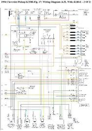 1993 Chevy Lumina Fuse Box Diagram - Data Wiring Diagram 1994 Chevrolet S10 Blazer Overview Cargurus Dodge Truck Parts Accsories At Stylintruckscom Nash Lawrenceville Gwinnett Countys Pferred Chevy Silverado 1500 Hd 4x4 65l Turbo Diesel Walkaround Youtube 1990 Fuse Box Wiring Library Quality Fiberglass Fenders Bedsides Advanced Concepts Dealer Keeping The Classic Pickup Look Alive With This 1989 Instrument Diagram Data 1975 2001 Tailgate Simple Chevy Kendale