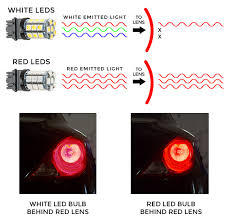 194 led bulb 5 led miniature wedge retrofit miniature wedge