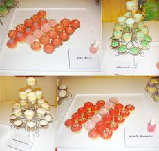 Stylelab Beauty Fashion Blog Essie Launch Event Nail Polishes Cupcakes