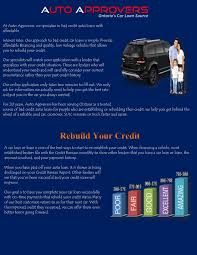 Bad Credit Car Loan Ontario Equipment Finance Services Truck Fancing Get The Car You Need Even With Bad Credit Geniuszone Used Cars Auto Loans Specials Cahokia Il 62206 Savannah Bad Or Good Credit Truck Finance Company Dont Miss It Youtube No Commercial Sales Truck Sales And Finance Blog Heavy Duty Sales Used Intertional Heavy First Capital Business Loans Broker Australia What To Do For A Loan If You Truckingdepot
