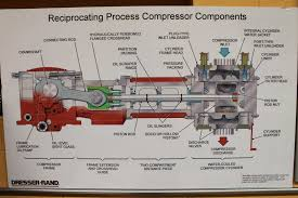 dresser rand compressor drawings bestdressers 2017