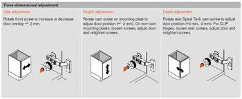 Dtc Cabinet Hinge Instructions by Cabinet Hinge Adjustment Best 4k Wallpapers