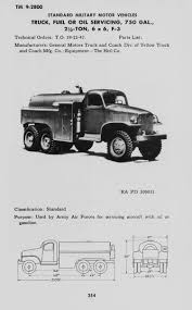 Military Fire Trucks [Archive] - Steel Soldiers::Military Vehicles ... 1948 Reo Fire Truck Excellent Cdition This 1953 Willys Jeep Fire Truck Has Less Than 4000 Original Miles Automotive History The Case Of Very Rare 1978 Dodge Diesel Firetrucks Barn Finds Someone Buy 611mile 2003 Ford F350 Time Capsule Drive Lego Trucks Ebay 44toyota Emergency Rescue Kids Toy Squad Water Cannon With Lights Kme Custom Severe Service Pumper For Sale Gorman 1995 Sunoco Aerial Tower Series 2 Used Honda Odyssey Accord Floor Mats Leather Ebay Ex L Fwd New Tires