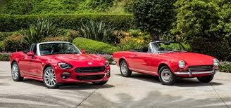 New 2018 FIAT 124 Spider For Sale Near Leon Valley, TX; San Antonio ... Used 2014 Ram 1500 For Sale In San Antonio Tx 78260 Stone Oak Autoplex Featured Luxury Cars Trucks And Suvs Enterprise Car Sales Certified Dealership Ford Dealer Northside 78224 Max Auto Inc I35 Craigslist Parts For By Owners Official Bobcat Equipment 78210 Ernestos New 2019 Ram Sale Near Leon Valley North Park Chevrolet Castroville Is A Dealer Owner Tx Interiors