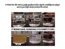 It Works Hair Skin Nails Ingredients Review Results