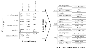 convert cell array to structure array matlab cell2struct