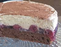 barbaras spielwiese cappuccino kirsch torte