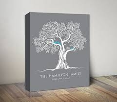 Family Tree Canvas Print Birds On Personalized Anniversary Gift Ideas