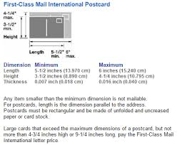 How much postage is required for a postcard from the USA to Germany