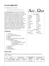 LaTeX Math Matrix Mathematics Te X