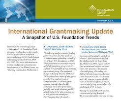 International Grantmaking Update SAFULA