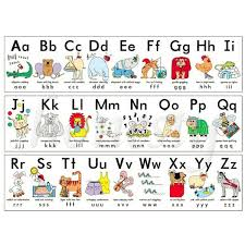 Youtube Learn Abc Alphabet Best Of Alphabet CeiimageOrg
