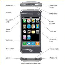 iPhone Ringers Setting and Silent Mode Ring Switch