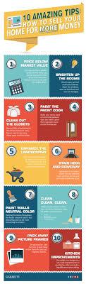 Best 25 Real estate tips ideas on Pinterest