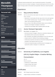 100 Stay At Home Mom Resume Example At Sample And Writing Guide 20 S