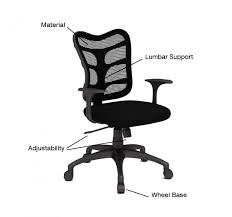 How To Choose The Best Office Chair | Bestar Lazboy Kendrick Executive Office Chair Pansy Fniture Rider Medium Back Buy Vigano C Icaro Office Chair Eurooo Where To Buy Ergonomic Chairs Best Computer Chairs For Very Good Cdition Quality 15 Per Premium Tables On Carousell Tre The At The Price Neuechair Review A Bestinclass For Amazoncom Qffl Jiaozhengyi Swivel Chairergonomic Good Quality Computer And 2 X Greenblack In Llandaff Cardiff Gumtree Boardroom Meeting Room Table