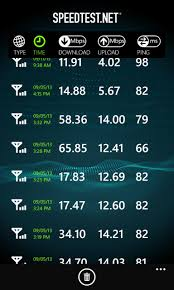 Vodafone_4G_speed_test_results_medium.jpg The Future Is Open Glinux Setup Your Own Speedtest Mini 4 Aplikasi Speed Test Terbaik Untuk Android Urbandigital Top 15 Free Website Tools Of 2017 Vodafone_4g_spe_tt_results_mediumjpg 100mb For Kvm Svers Network Egypt Web Hosting Provider Run Ookla From Menu Bar Tidbits Fibreband 1gbps Youtube Zong 4g Lte Speed Test Mycnection Aessment Online Tests How To Use Them And Which Are The Best A A Test Measure Access Performance Metrics How Internet On Ipad