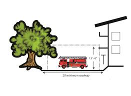 Fire Department Access Standard | City Of Hillsboro, OR Semi Truck Turning Radius Of A Fireliner Fire Truck City Of Lang Ford Minutes The Regular Meeting Council Monday Richx Lefteye Photos 310 Freight Seattle Streets Illustrated Gator Diagram Diy Enthusiasts Wiring Diagrams Kidirace Rc Fire Engine Kidirace Empire Emergency 28 Collection Of Dwg Autocad Drawing High Quality Cad Wwwimagenesmycom Vehicle In Dwg Or Dgn Templates Youtube Turn Radii National Association City Transportation Officials