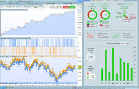 100 Ema 10 ADX Momentum Ema 8 Strategy Strategies ProRealTime Trading