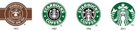 Starbucks Changes Its Logo