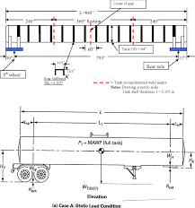 Truck Trailer: Truck Trailer Dimensions Usa Fuel Tankers Grw And Trailers Ann Arbor Railroad Tank Car Blueprints Trucks Ford Br Cargo 1723 Tanker 2013 Weights Dimeions Of Vehicles Regulations Motor Vehicle Act 2015 Kenworth 3000 Gallon Used Truck Details Cad Blocks Free Dwg Models Cement Bulk Trailers Tantri Howo Fuel Truck 42 140 Hp 6cbm Howotruck Phils Cporation Carrier Trailer Triaxle 60cbm 50tons Special Petroleum Klp Intertional Inc 2000 Water Ledwell