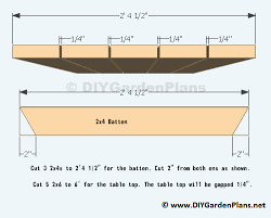 Diy Plans Garden Table by Diy Plans Garden Table Woodworking Design Furniture