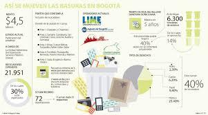 Tcc Sistema De Help Desk by Aguas De Bogotá No Estaría En El Nuevo Esquema De Aseo