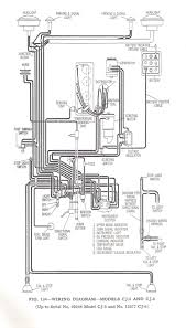Kaiser Jeep Wiring - Wiring Diagram Data