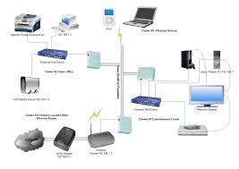 Connected Home Easy Home Networking Guide With Picture Of Classic ... Secure Home Network Design Ideas Above Is A Floor Plan Layout With Relevant 100 Switch How To Connect One Router Wiring Diagram Basic House Electrical Diagrams System Lan Office Sample Proposal For Beautiful Images Decorating Securing The Typical Bas Martinkeeisme Wireless Layouts Marvellous Designer