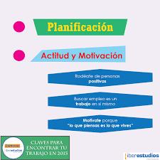 Planificación Y Actitud Proactiva Noticias Iberestudios