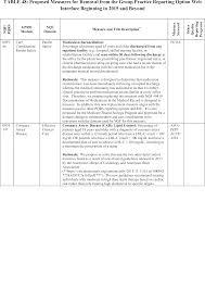 Medicare Qualitynet Help Desk federal register medicare program revisions to payment