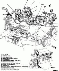 1979 Gmc Truck Wiring Diagram Van Anti Theft System | Wiring Library Gm Wiring Diagrams 97 Tahoe Everything About Diagram Parts Manual Chevrolet Gmc Truck Interchange Pickup Chevy Gm 7387 1988 Gmc 5 7 Engine Best Electrical Circuit 1997 Sierra Library 2008 The Car Top 2001 Ev71 Documentaries For Change 1999 Jimmy Trusted Hnc Medium And Heavy Duty Online Bendix Air Brake Rv 1979 1500 1970