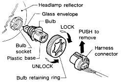 how do i change a headlight bulb on a 1999 nissan maxima