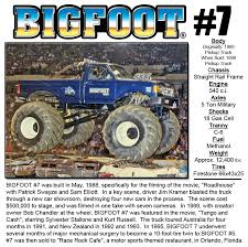 BIGFOOT #7 « Bigfoot 4×4, Inc. – Monster Truck Racing Team Tmb Tv Mt Unlimited Moment Retro Bigfoot Monster Truck Qualifying Lego Technic Bigfoot 1 Rc Moc With Itructions Meet The Man Behind First Wsj Poster Ii Car Posters Monster Truck Defects From Ford To Chevrolet After 35 Years Atlanta Motorama Reunite 12 Generations Of Mons Tra360841 110 Scale Officially Licensed Replacementica 1047 Kiss Fm Working Lot Sled Part Original Box Classic Rtr Blue Hobbyquarters Traxxas 2wd Tq Eurorccom